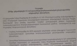 Նիկոլ Փաշինյան-Գագիկ Ծառուկյան հուշագիրի տեքստը
