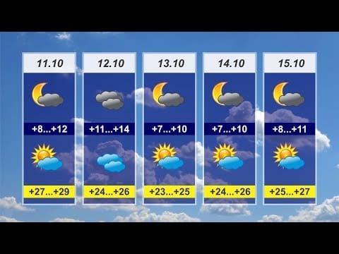ՏԵՍԱՆՅՈՒԹ. Օդի ջերմաստիճանը հանգստյան օրերին կնվազի