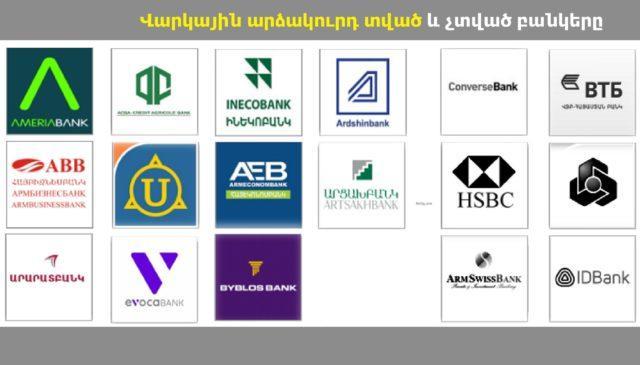 Որ բանկերն են վարկային արձակուրդ տվել, որոնք՝ ոչ. ամբողջական ցանկ