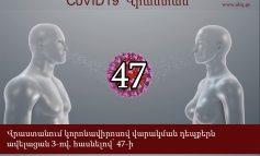 Վրաստանում կորոնավիրուսով վարակվածների թիվը հասավ 47-ի